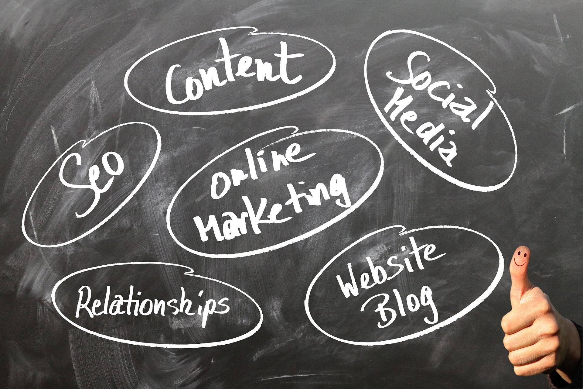 marketingové nástroje